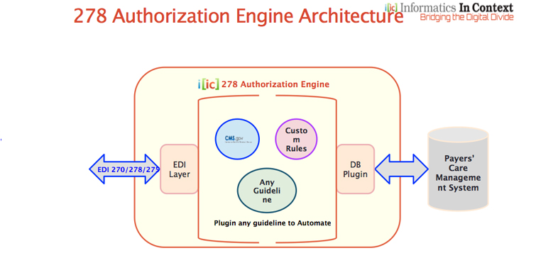 EDI-Server-Architecture copy